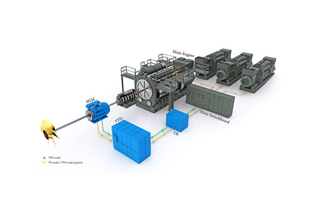 Shaft Generator Motor System Products & Solution