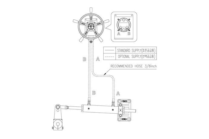 Manual steering System