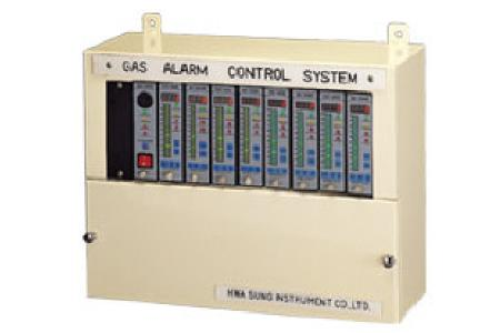 Multi-Channel Gas Controller
