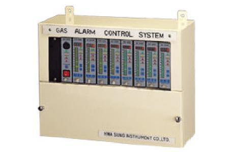 Multi-Channel Gas Controller