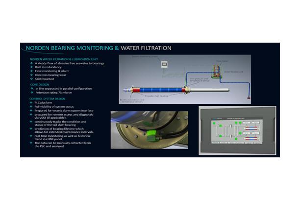 NORDEN BEARING stern tube system