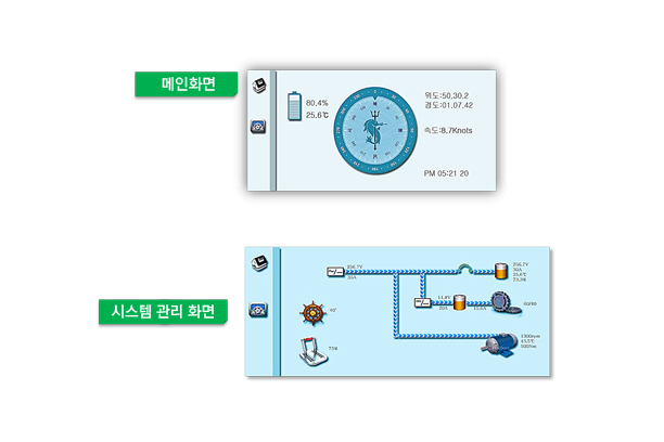 Power Management System
