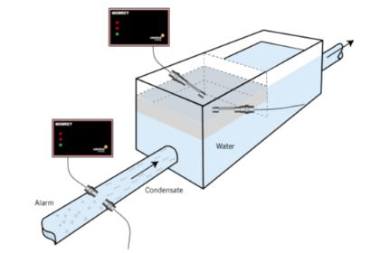 Oil Detector