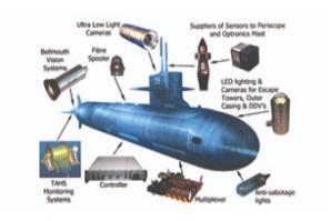 Naval  / Defense