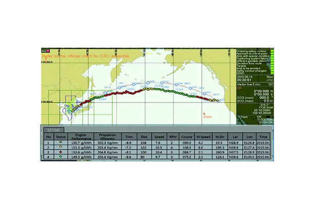 SEEMS (Ship Energy Efficiency Monitoring System)
