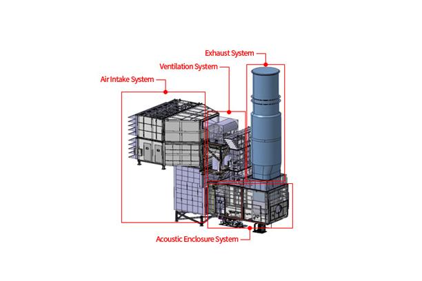 Gas Turbine Generator System