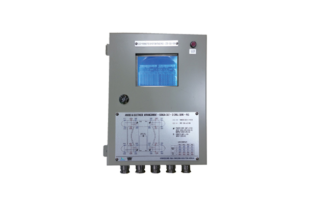 Remote Display Unit (ICCP PANEL)