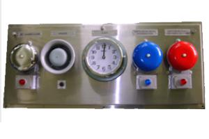 Galley Group  Alarm Panel