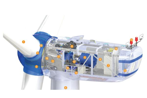 2.3MV Wind Turbine